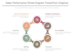 Sales Performance Wheel Diagram Powerpoint Graphics