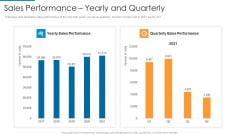 Sales Performance Yearly And Quarterly Designs PDF