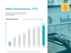 Sales Performance Ytd Planning Ppt PowerPoint Presentation Show Background Designs