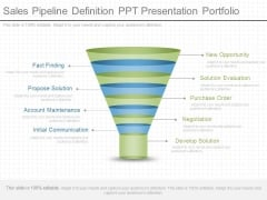 Sales Pipeline Definition Ppt Presentation Portfolio