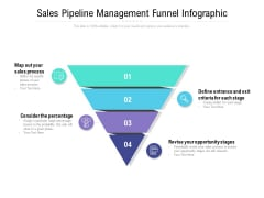 Sales Pipeline Management Funnel Infographic Ppt PowerPoint Presentation Show Designs Download PDF