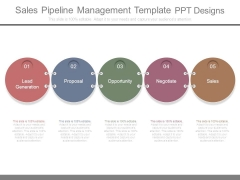 Sales Pipeline Management Template Ppt Designs