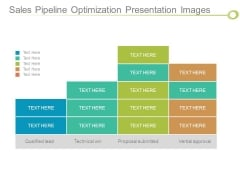 Sales Pipeline Optimization Presentation Images