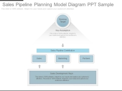 Sales Pipeline Planning Model Diagram Ppt Sample