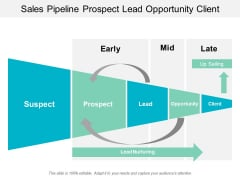 Sales Pipeline Prospect Lead Opportunity Client Ppt PowerPoint Presentation Layouts Tips