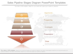 Sales Pipeline Stages Diagram Powerpoint Templates