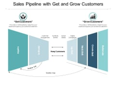 Sales Pipeline With Get And Grow Customers Ppt PowerPoint Presentation Icon Show