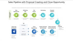 Sales Pipeline With Proposal Creating And Close Opportunity Ppt PowerPoint Presentation Gallery Mockup PDF