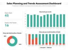 Sales Planning And Trends Assessment Dashboard Ppt Powerpoint Presentation Icon Good Pdf