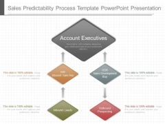 Sales Predictability Process Template Powerpoint Presentation