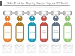 Sales Prediction Mapping Sample Diagram Ppt Model