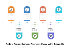 Sales Presentation Process Flow With Benefits Ppt PowerPoint Presentation Gallery Templates PDF