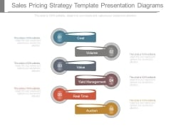Sales Pricing Strategy Template Presentation Diagrams