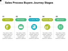 Sales Process Buyers Journey Stages Ppt PowerPoint Presentation Model Design Ideas PDF