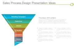 Sales Process Design Presentation Ideas