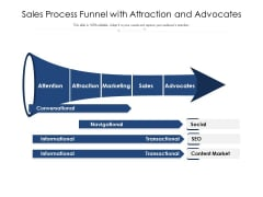 Sales Process Funnel With Attraction And Advocates Ppt PowerPoint Presentation Inspiration Example PDF