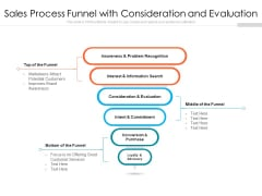 Sales Process Funnel With Consideration And Evaluation Ppt PowerPoint Presentation Model Ideas PDF