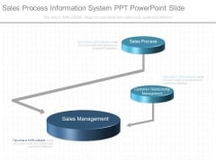 Sales Process Information System Ppt Powerpoint Slide