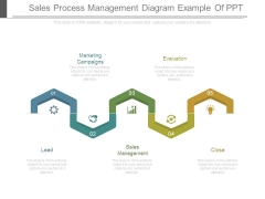 Sales Process Management Diagram Example Of Ppt