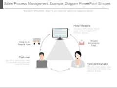 Sales Process Management Example Diagram Powerpoint Shapes