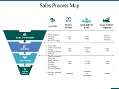 Sales Process Map Ppt PowerPoint Presentation Ideas Graphics Design