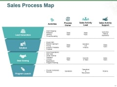 Sales Process Map Ppt PowerPoint Presentation Ideas Graphics Template