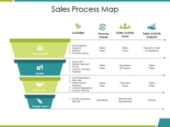 Sales Process Map Ppt PowerPoint Presentation Model Structure