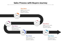 Sales Process With Buyers Journey Ppt PowerPoint Presentation Layouts Show PDF