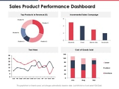Sales Product Performance Dashboard Ppt PowerPoint Presentation Gallery Background