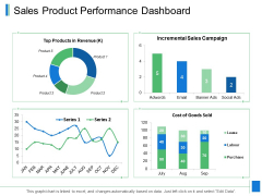 Sales Product Performance Dashboard Ppt PowerPoint Presentation Infographic Template Format Ideas