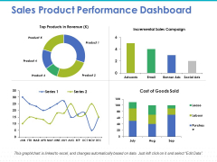 Sales Product Performance Dashboard Ppt PowerPoint Presentation Model Graphics Design