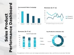 Sales Product Performance Dashboard Ppt PowerPoint Presentation Pictures Deck