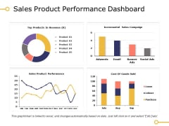 Sales Product Performance Dashboard Ppt PowerPoint Presentation Summary Icon