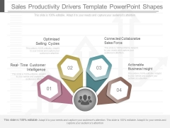 Sales Productivity Drivers Template Powerpoint Shapes