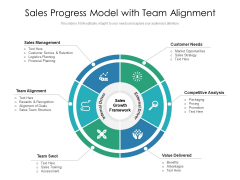 Sales Progress Model With Team Alignment Ppt PowerPoint Presentation Infographics Format PDF