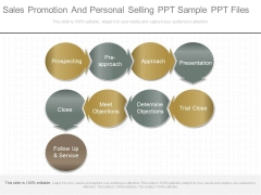 Sales Promotion And Personal Selling Ppt Sample Ppt Files