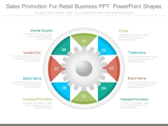 Sales Promotion For Retail Business Ppt Powerpoint Shapes