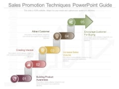 Sales Promotion Techniques Powerpoint Guide