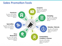 Sales Promotion Tools Ppt PowerPoint Presentation Icon Master Slide