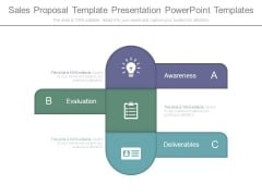 Sales Proposal Template Presentation Powerpoint Templates