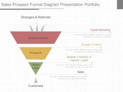 Sales Prospect Funnel Diagram Presentation Portfolio