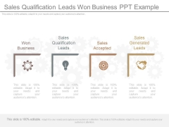 Sales Qualification Leads Won Business Ppt Example