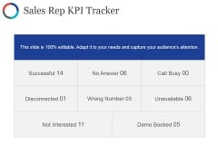 Sales Rep Kpi Tracker Ppt PowerPoint Presentation Portfolio File Formats