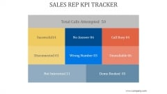 Sales Rep Kpi Tracker Ppt PowerPoint Presentation Template