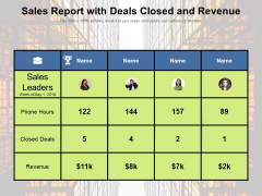 Sales Report With Deals Closed And Revenue Ppt PowerPoint Presentation Infographic Template PDF