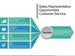 Sales Representative Opportunities Customer Service Ppt PowerPoint Presentation Gallery Images