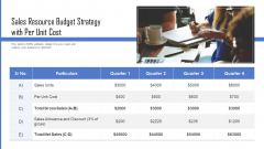 Sales Resource Budget Strategy With Per Unit Cost Ppt Summary Model PDF