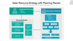 Sales Resource Strategy With Planning Results Ppt Professional Icons PDF
