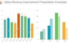 Sales Revenue Improvement Presentation Examples