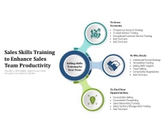 Sales Skills Training To Enhance Sales Team Productivity Ppt PowerPoint Presentation Templates PDF